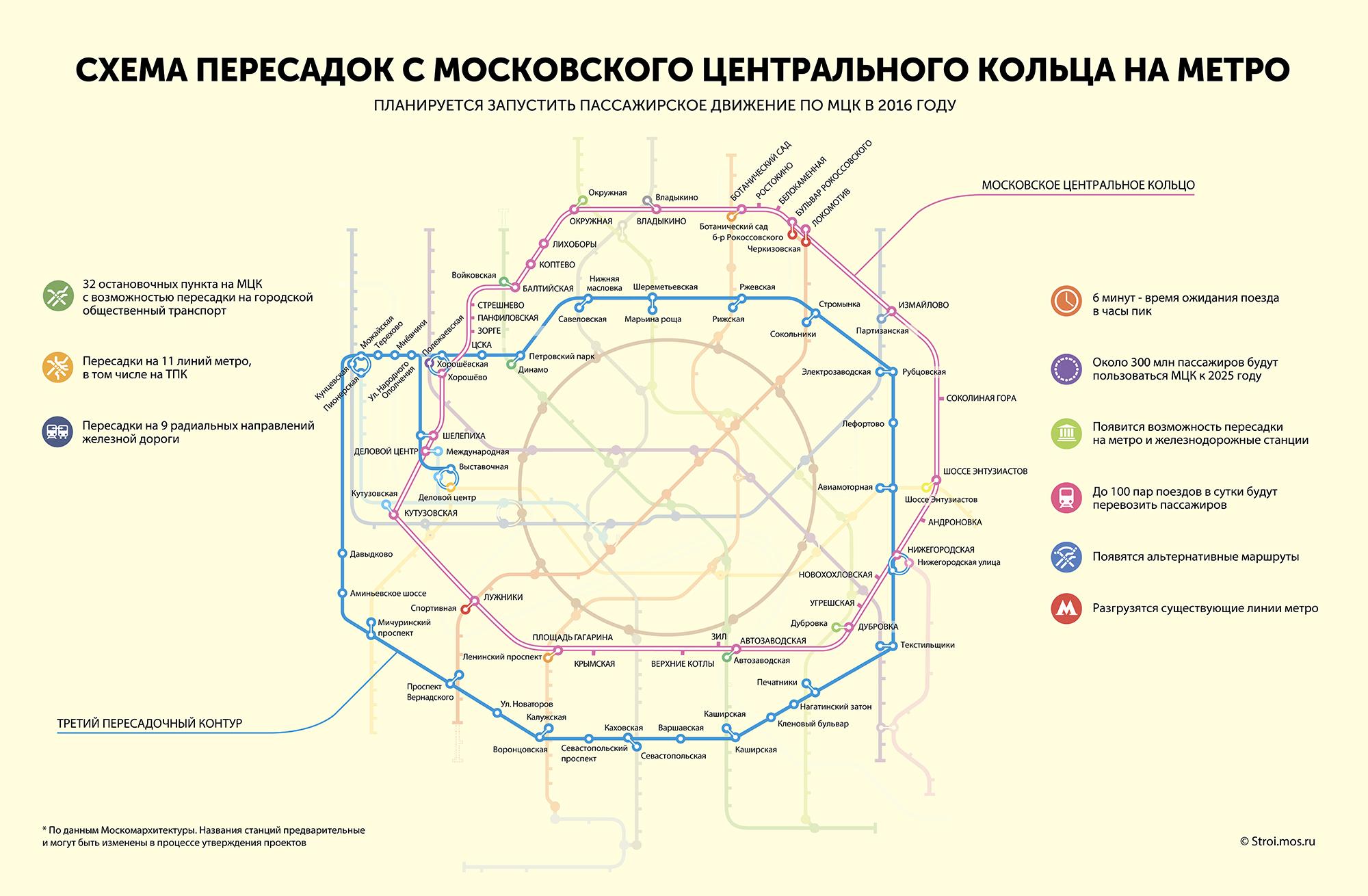 Схема метро и мцк фото