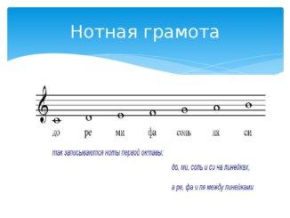 нотной грамоте